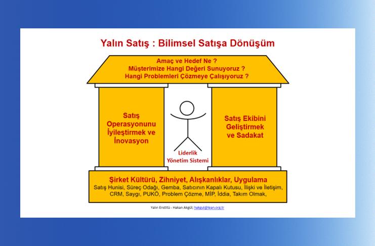 yalin_satis_bilimsel_satisa_donusumbb