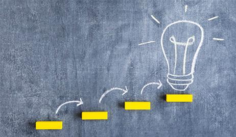 Yalın Girişim ve İnovasyon